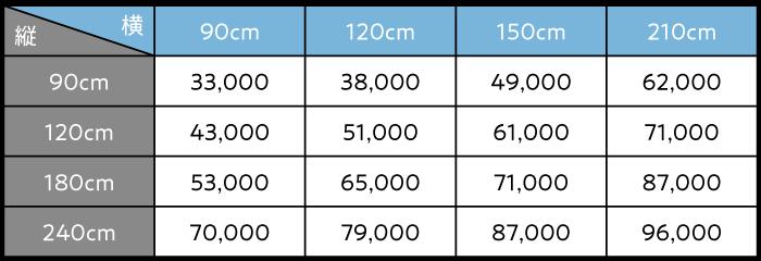 特急印染め(本染め)価格表